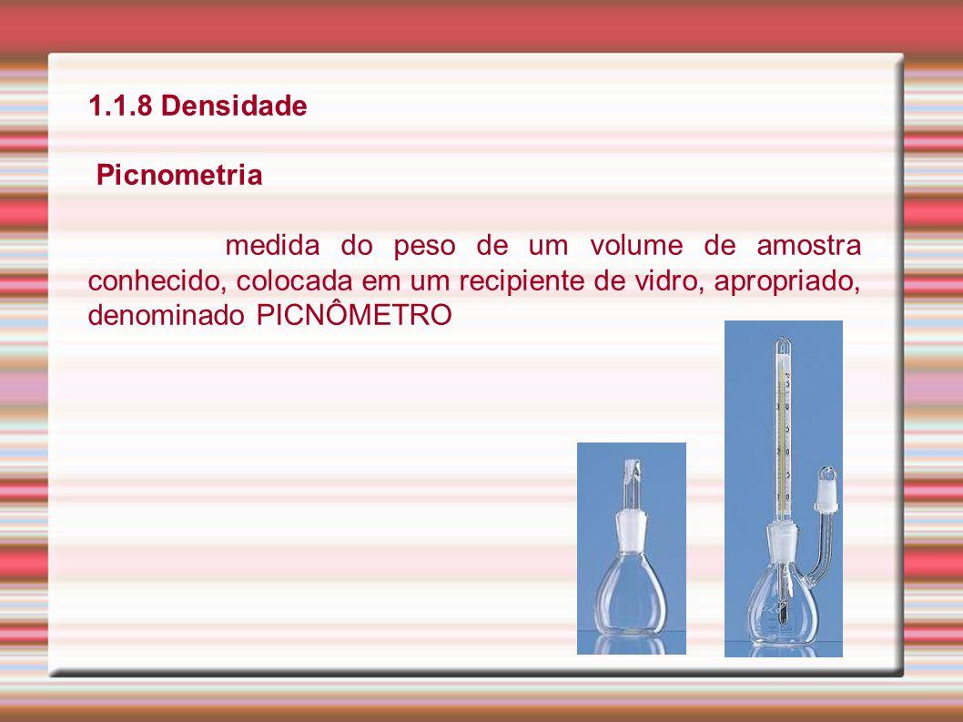 1.1.8 Densidade Picnometria medida do peso de um volume de amostra conhecido, colocada em um recipiente de vidro, apropriado, denominado PICNÔMETRO