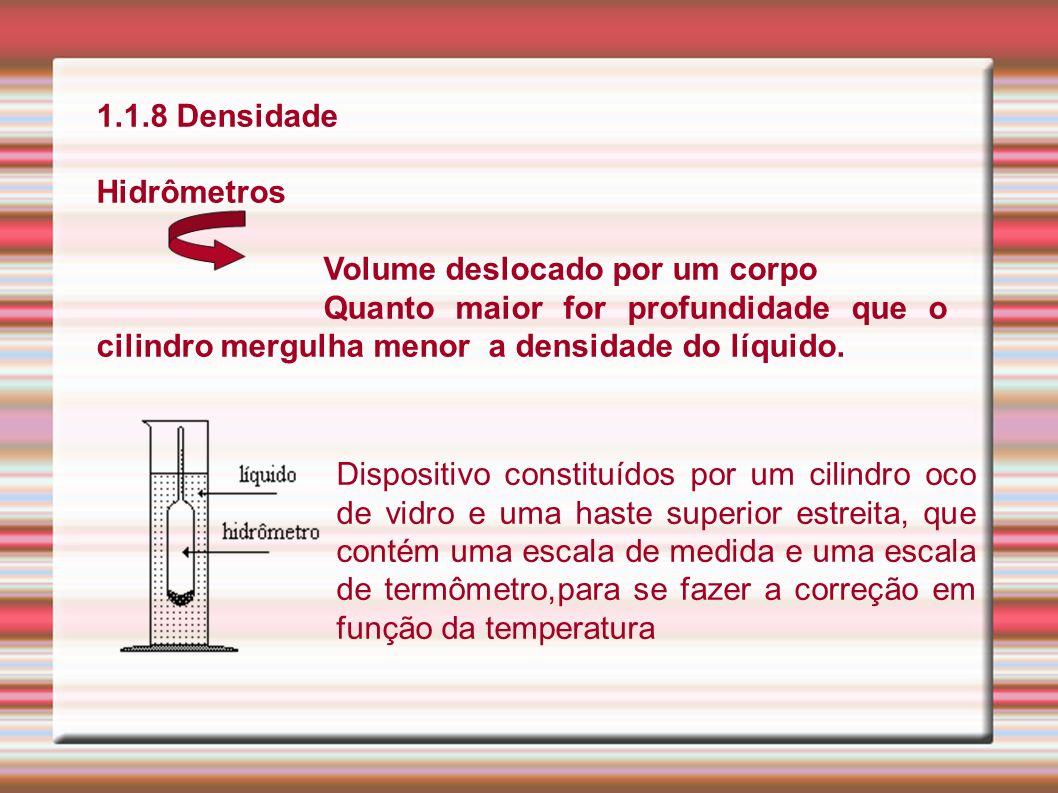 1.1.8 Densidade Hidrômetros Volume deslocado por um corpo Quanto maior for profundidade que o cilindro mergulha menor a densidade do líquido. Disposit