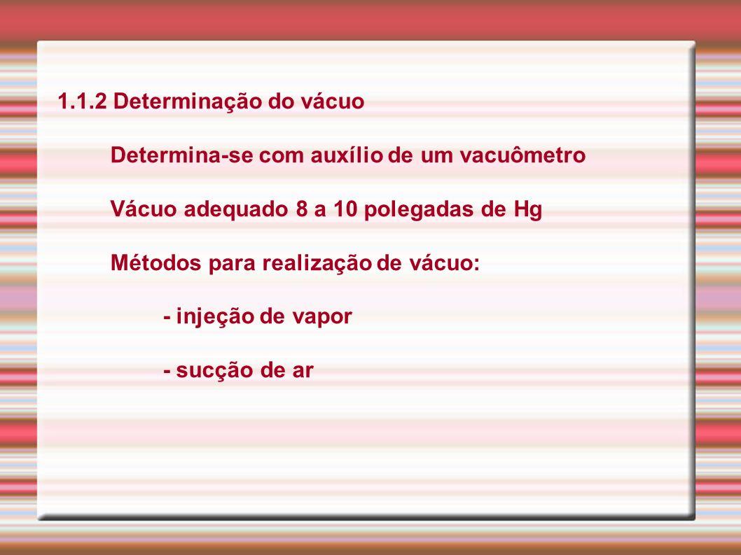1.1.2 Determinação do vácuo Determina-se com auxílio de um vacuômetro Vácuo adequado 8 a 10 polegadas de Hg Métodos para realização de vácuo: - injeçã