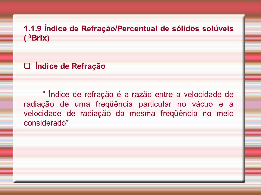 1.1.9 Índice de Refração/Percentual de sólidos solúveis ( 0 Brix) Índice de Refração Índice de refração é a razão entre a velocidade de radiação de um