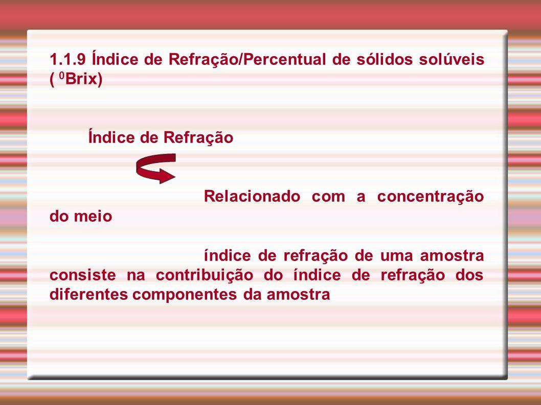 1.1.9 Índice de Refração/Percentual de sólidos solúveis ( 0 Brix) Índice de Refração Relacionado com a concentração do meio índice de refração de uma