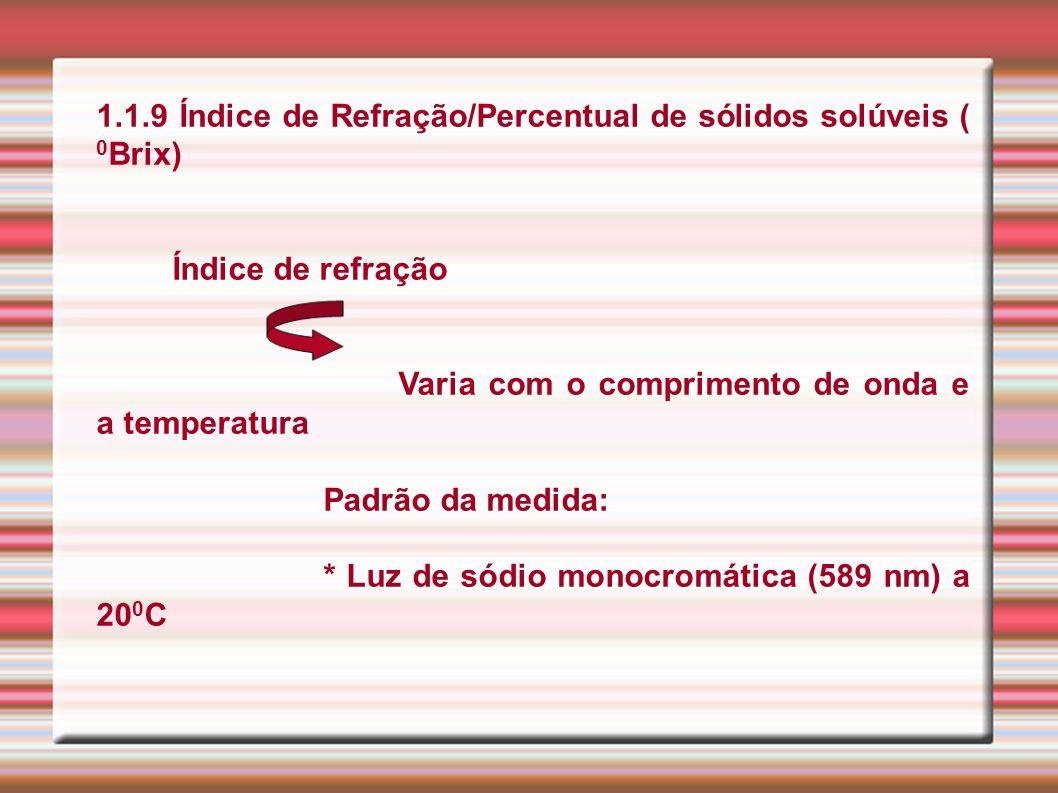 1.1.9 Índice de Refração/Percentual de sólidos solúveis ( 0 Brix) Índice de refração Varia com o comprimento de onda e a temperatura Padrão da medida: