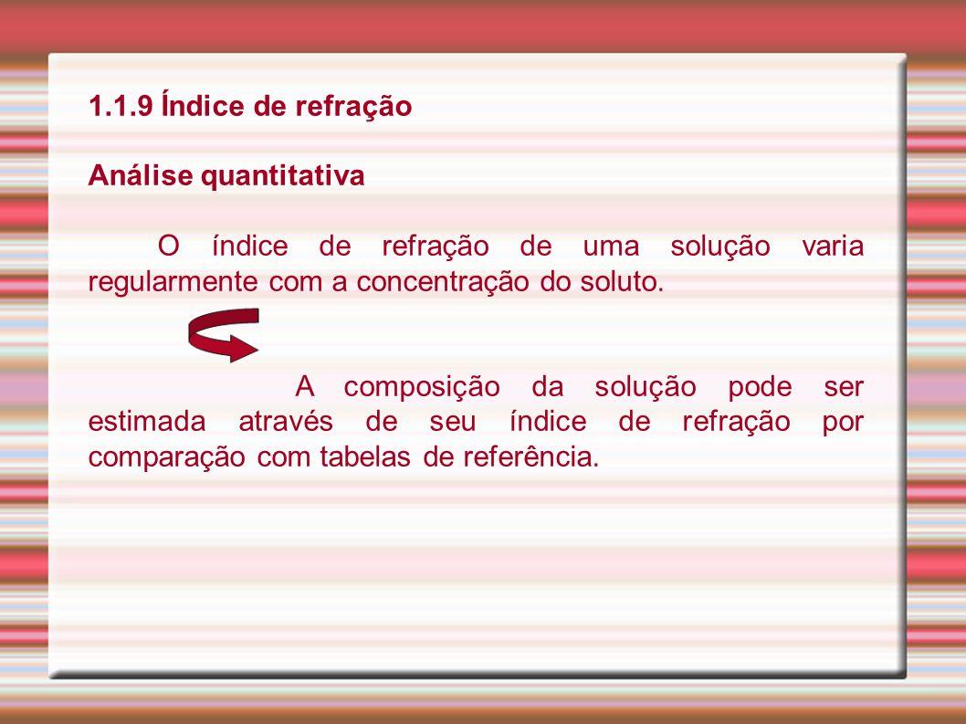 1.1.9 Índice de refração Análise quantitativa O índice de refração de uma solução varia regularmente com a concentração do soluto. A composição da sol