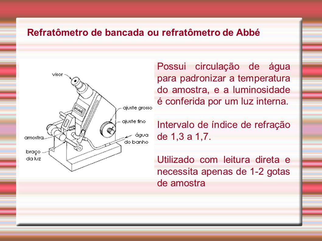 Refratômetro de bancada ou refratômetro de Abbé Possui circulação de água para padronizar a temperatura do amostra, e a luminosidade é conferida por u