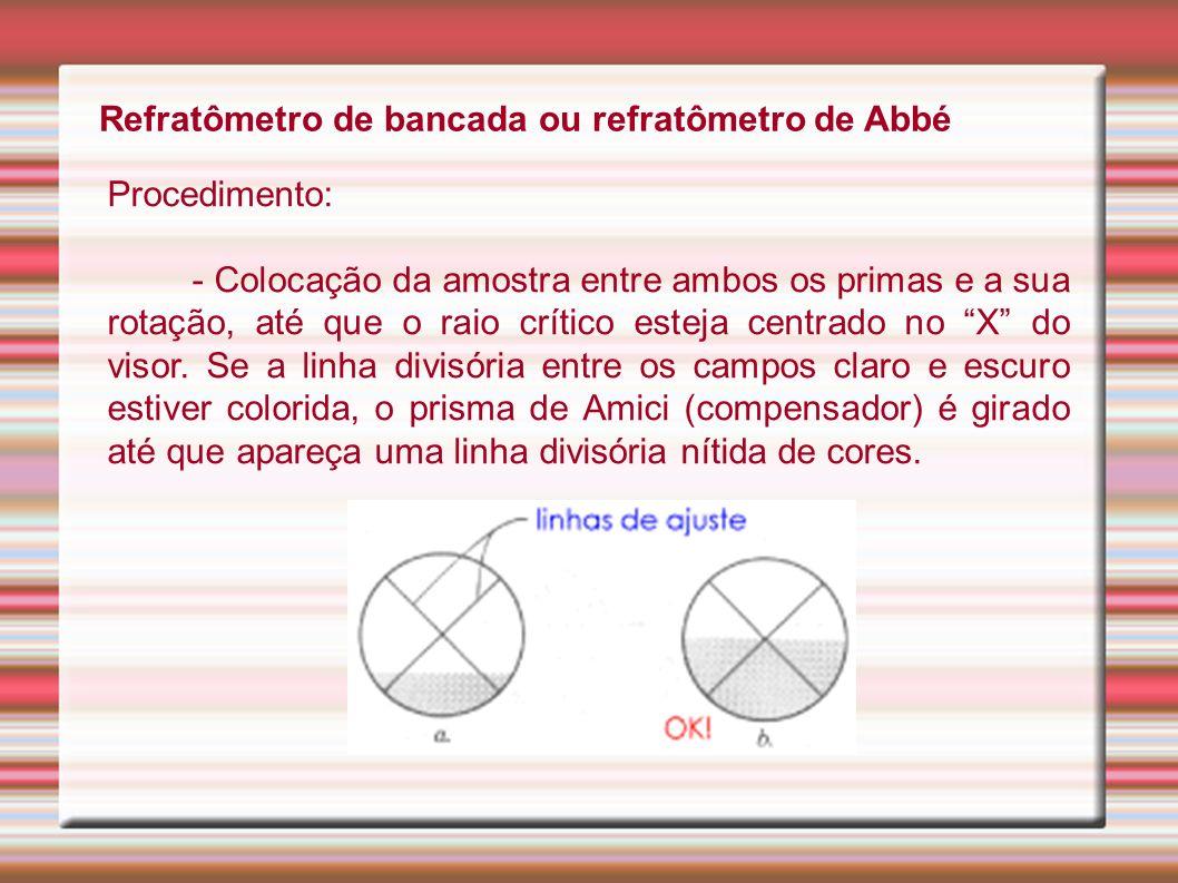 Refratômetro de bancada ou refratômetro de Abbé Procedimento: - Colocação da amostra entre ambos os primas e a sua rotação, até que o raio crítico est