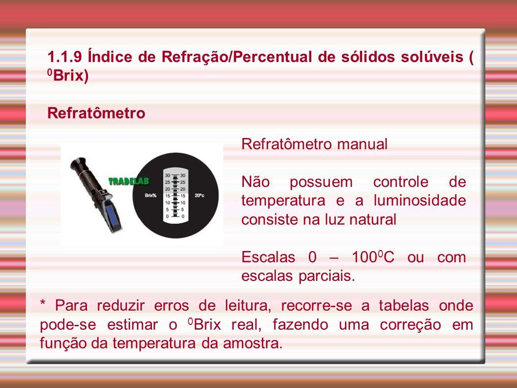 1.1.9 Índice de Refração/Percentual de sólidos solúveis ( 0 Brix) Refratômetro Refratômetro manual Não possuem controle de temperatura e a luminosidad