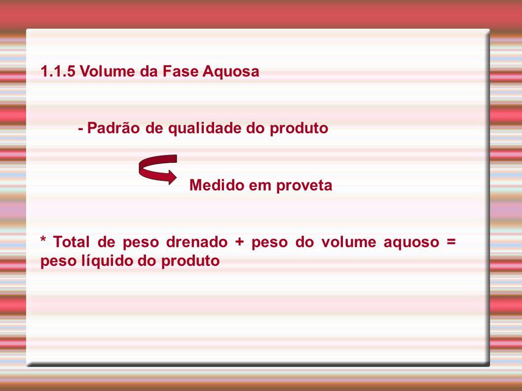 1.1.5 Volume da Fase Aquosa - Padrão de qualidade do produto Medido em proveta * Total de peso drenado + peso do volume aquoso = peso líquido do produ