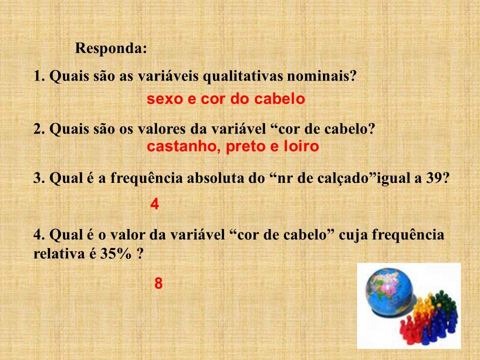 Responda: 1. Quais são as variáveis qualitativas nominais? 2. Quais são os valores da variável cor de cabelo? 3. Qual é a frequência absoluta do nr de