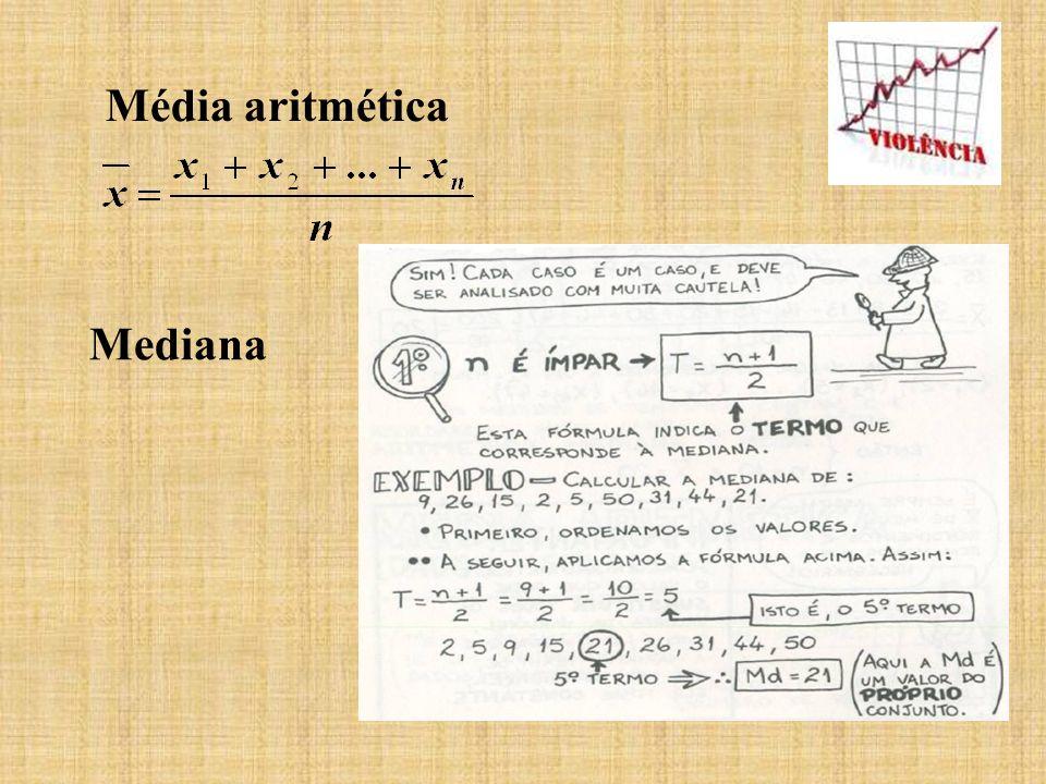 Mediana Média aritmética