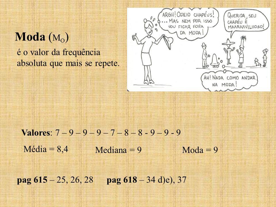 Moda ( M O ) é o valor da frequência absoluta que mais se repete. pag 615 – 25, 26, 28 pag 618 – 34 d)e), 37 Valores: 7 – 9 – 9 – 9 – 7 – 8 – 8 - 9 –