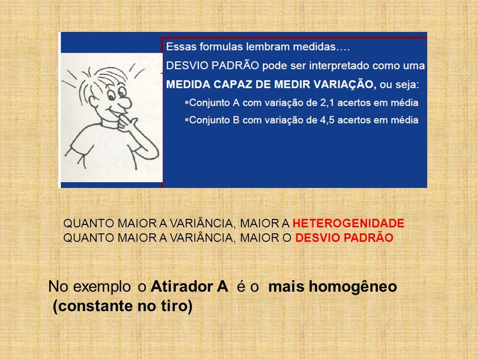 QUANTO MAIOR A VARIÂNCIA, MAIOR A HETEROGENIDADE QUANTO MAIOR A VARIÂNCIA, MAIOR O DESVIO PADRÃO No exemplo o Atirador A é o mais homogêneo (constante