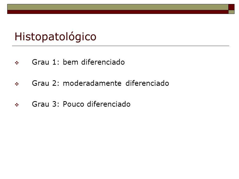 Histopatológico Grau 1: bem diferenciado Grau 2: moderadamente diferenciado Grau 3: Pouco diferenciado