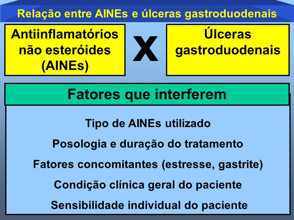 Antiinflamatórios não esteróides (AINEs) Úlceras gastroduodenais bbbb x Tipo de AINEs utilizado Posologia e duração do tratamento Fatores concomitante