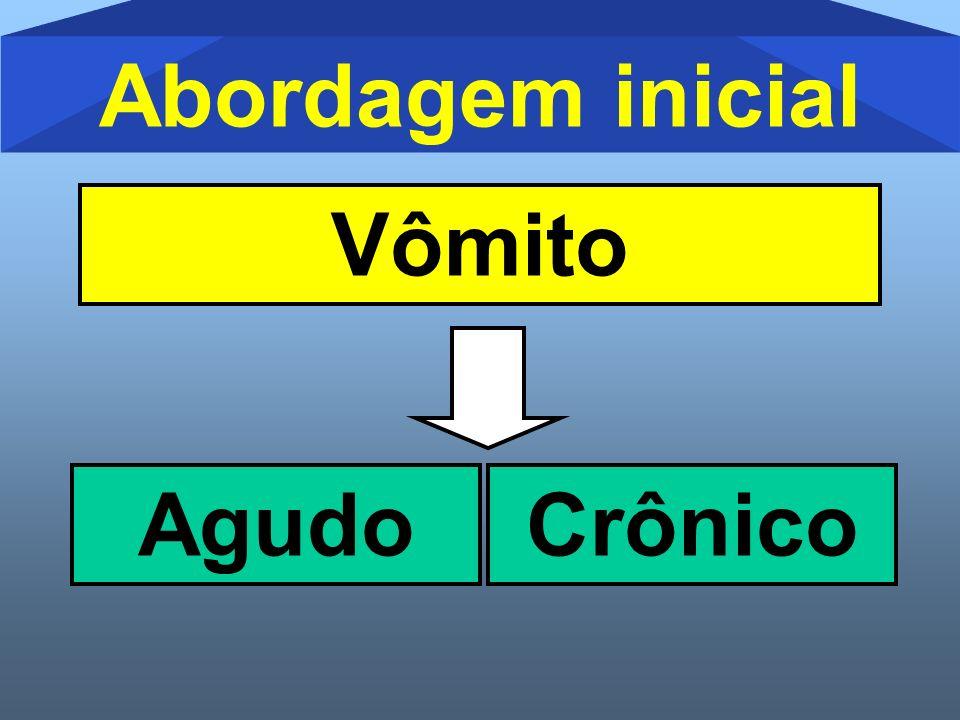 Vômito AgudoCrônico Abordagem inicial