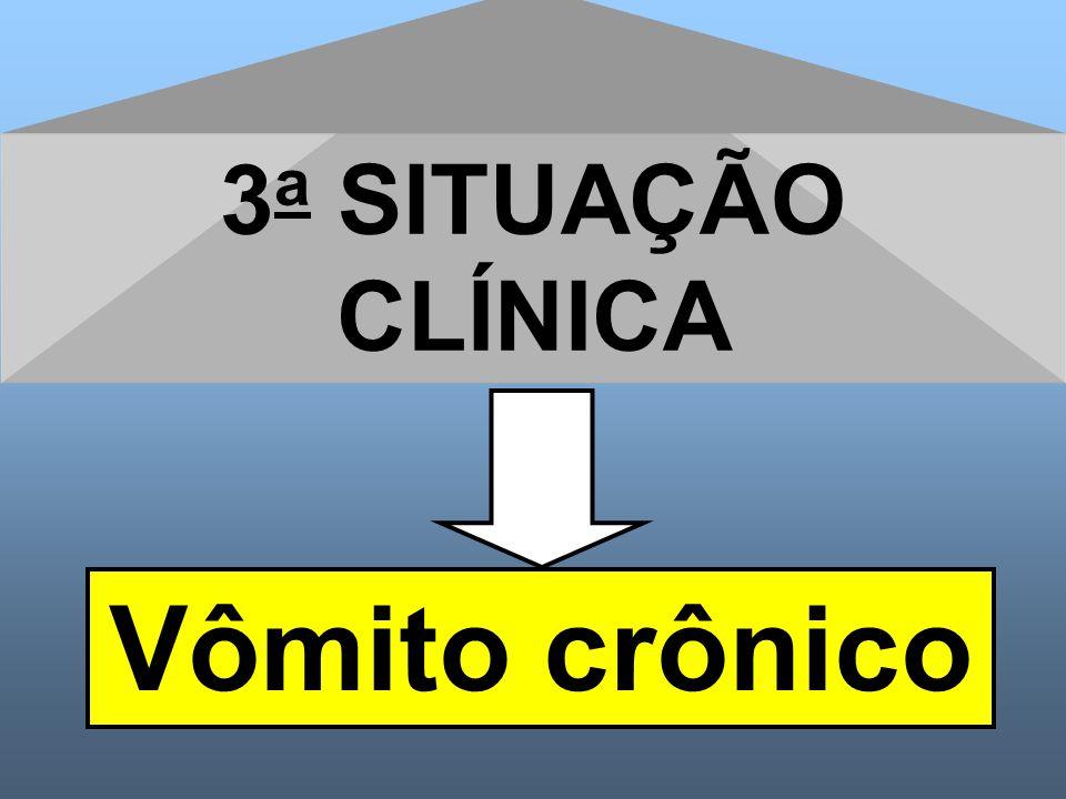 3 a SITUAÇÃO CLÍNICA Vômito crônico