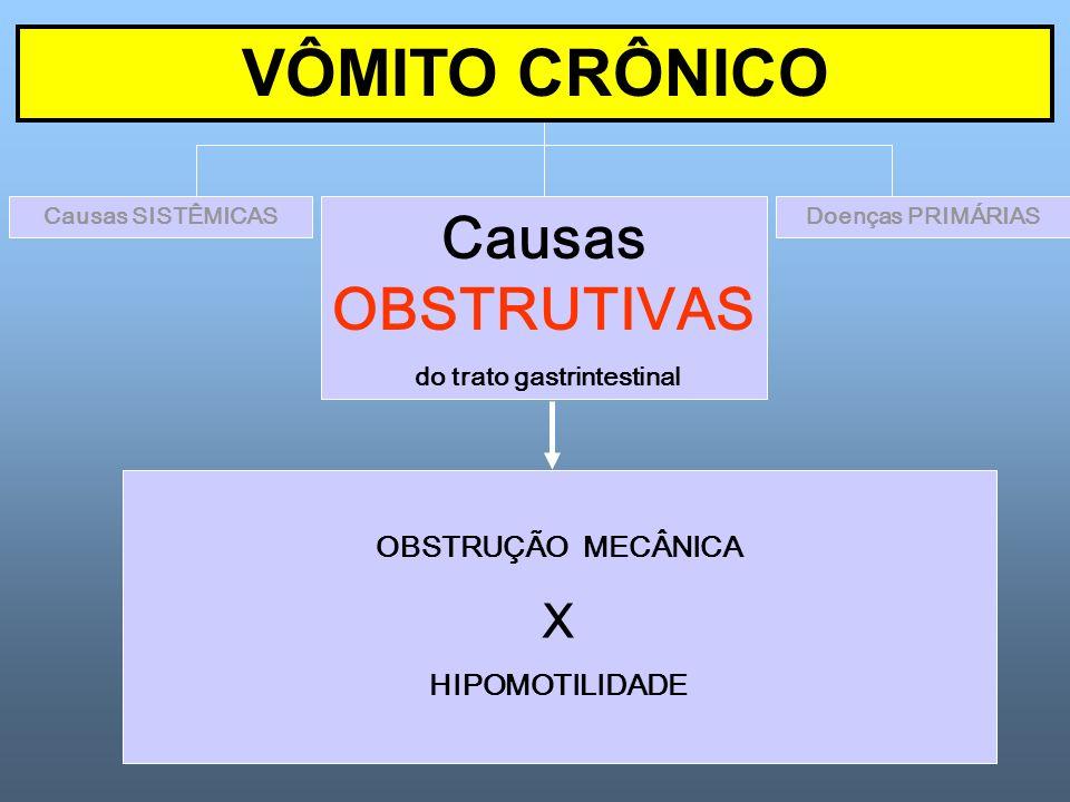 Doenças PRIMÁRIASCausas SISTÊMICAS Causas OBSTRUTIVAS do trato gastrintestinal VÔMITO CRÔNICO OBSTRUÇÃO MECÂNICA X HIPOMOTILIDADE