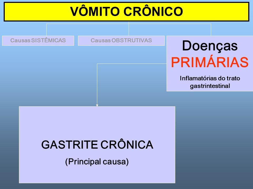 Causas SISTÊMICASCausas OBSTRUTIVAS GASTRITE CRÔNICA (Principal causa) Doenças PRIMÁRIAS Inflamatórias do trato gastrintestinal VÔMITO CRÔNICO