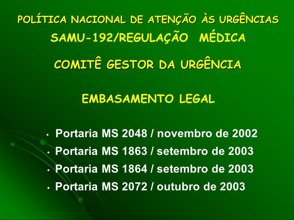 SAMU-192/REGULAÇÃO MÉDICA Portaria MS 2048 / novembro de 2002 Portaria MS 1863 / setembro de 2003 Portaria MS 1864 / setembro de 2003 Portaria MS 2072 / outubro de 2003 COMITÊ GESTOR DA URGÊNCIA EMBASAMENTO LEGAL POLÍTICA NACIONAL DE ATENÇÃO ÀS URGÊNCIAS