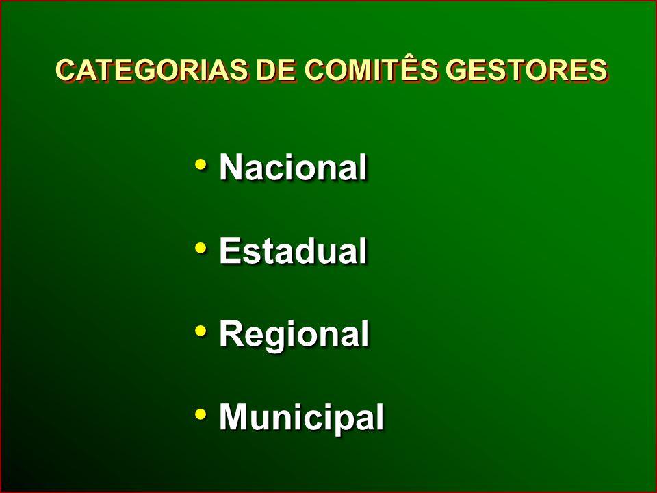 CATEGORIAS DE COMITÊS GESTORES Nacional Nacional Estadual Estadual Regional Regional Municipal Municipal Nacional Nacional Estadual Estadual Regional Regional Municipal Municipal