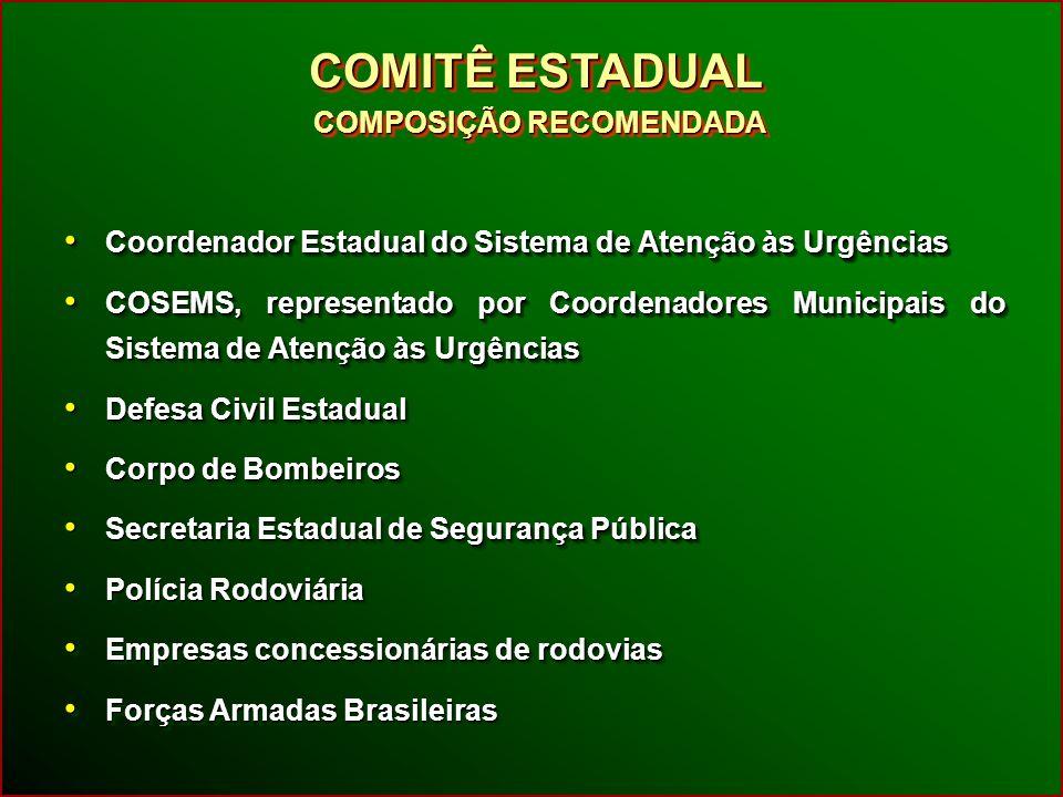 COMITÊ GESTOR DE URGÊNCIA RIBEIRÃO PRETO - INSTRUMENTOS DE OPERACIONALIZAÇÃO - COMITÊ GESTOR DE URGÊNCIA RIBEIRÃO PRETO - INSTRUMENTOS DE OPERACIONALIZAÇÃO - HOSPITAL DAS CLÍNICAS - FMRP-USP SECRETARIA MUNICIPAL DA SAÚDE DIREÇÃO REGIONAL DE SAÚDE (DIR XVIII) INFORMAM : EM CASOS DE URGÊNCIAS E EMERGÊNCIAS: Procure inicialmente o Posto de Saúde mais próximo de sua residência ou ligue para a Regulação Médica (telefone 192).