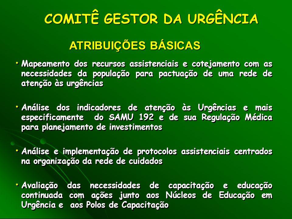 COMITÊ GESTOR RIBEIRÃO PRETO - BIPS DISPONIBILIZADOS À REGULAÇÃO MÉDICA - COMITÊ GESTOR RIBEIRÃO PRETO - BIPS DISPONIBILIZADOS À REGULAÇÃO MÉDICA - SERVIÇOS CIRURGIA DE URGÊNCIA Médico Supervisor Médico Residente 3 SALA DE TRAUMA Médico Supervisor ORTOPEDIA Médico Residente 3 CLÍNICA MÉDICA Médico Supervisor SALA DE URGÊNCIA PEDIÁTRICA Médico Supervisor Médico Residente 2 GINECOLOGIA Médico Supervisor Médico Residente 2 NEUROLOGIA Médico Supervisor Médico Residente 2 NEUROCIRURGIA Médico Residente 2 PSIQUIATRIA Médico Supervisor Médico Residente 2 CIRURGIA DE CABEÇA E PESCOÇO Médico Residente 2 OFTALMOLOGIA Médico Residente 2 OTORRINOLARINGOLOGIA Médico Residente 2 07:00 – 19:00 7172 --- 7295 7216 7192 7217 --- 7213 --- 7215 --- 7180 7218 --- 7191 7183 Bip Externo 19:00 – 07:00 --- 7169 7295 7216 7192 --- 7217 --- 7213 --- 7181 7180 --- 7182 7191 7183 3979 e 741