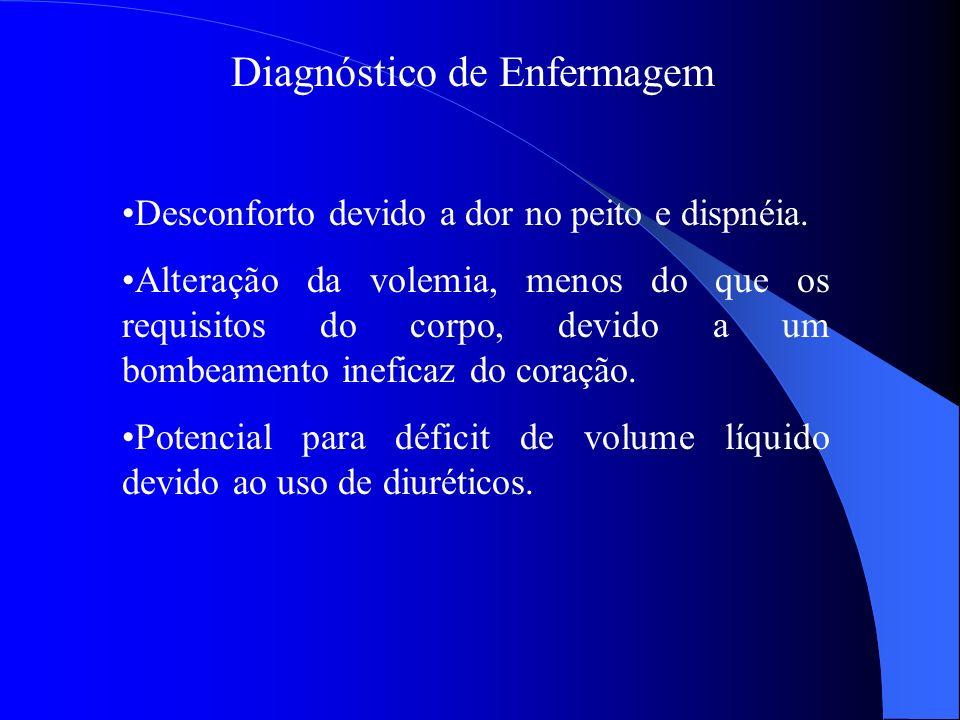 Diagnóstico de Enfermagem Desconforto devido a dor no peito e dispnéia. Alteração da volemia, menos do que os requisitos do corpo, devido a um bombeam