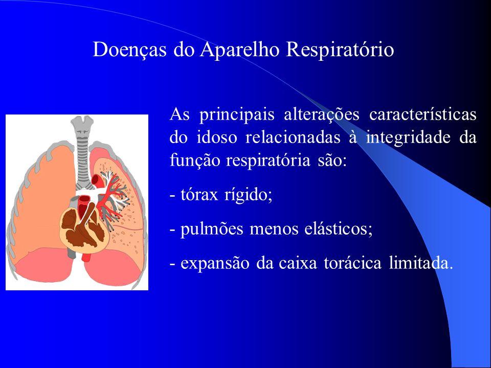 Doenças do Aparelho Respiratório As principais alterações características do idoso relacionadas à integridade da função respiratória são: - tórax rígi