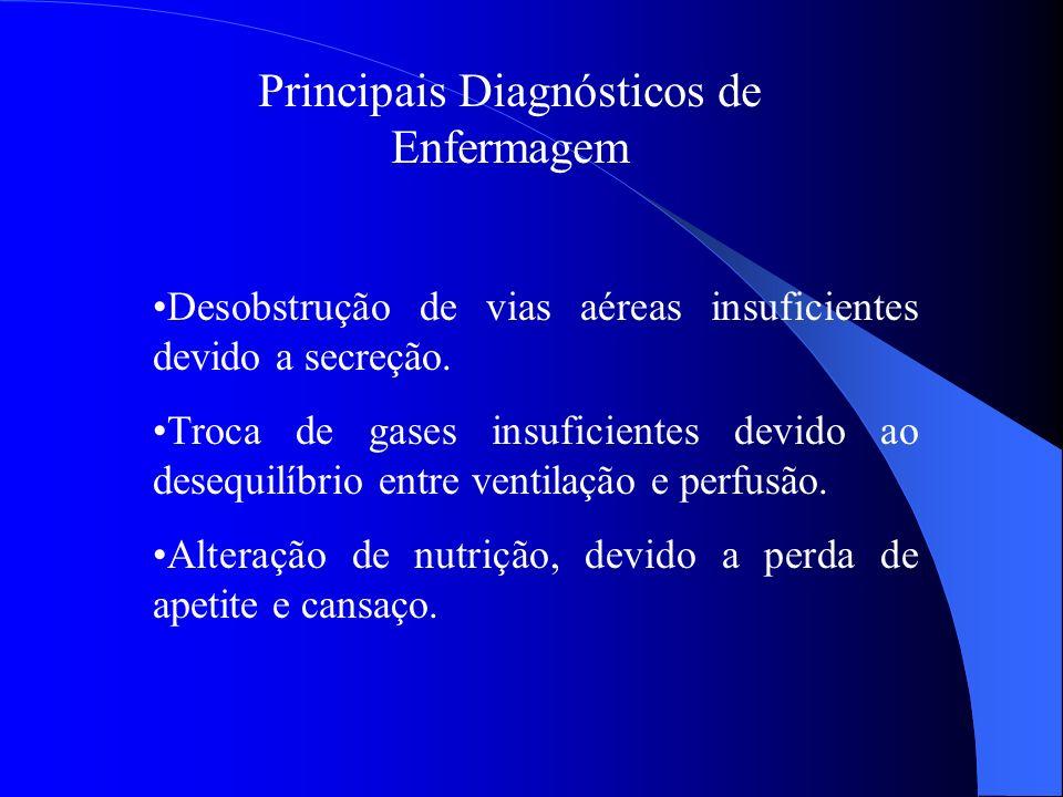 Principais Diagnósticos de Enfermagem Desobstrução de vias aéreas insuficientes devido a secreção. Troca de gases insuficientes devido ao desequilíbri