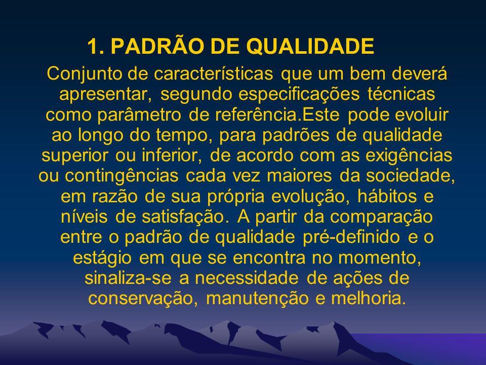 1. PADRÃO DE QUALIDADE Conjunto de características que um bem deverá apresentar, segundo especificações técnicas como parâmetro de referência.Este pod