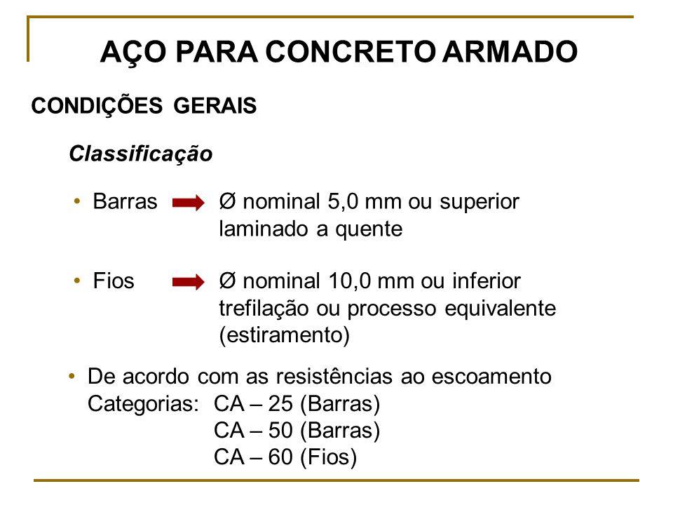 AÇO PARA CONCRETO ARMADO Classificação CONDIÇÕES GERAIS BarrasØ nominal 5,0 mm ou superior laminado a quente FiosØ nominal 10,0 mm ou inferior trefilação ou processo equivalente (estiramento) De acordo com as resistências ao escoamento Categorias:CA – 25 (Barras) CA – 50 (Barras) CA – 60 (Fios)