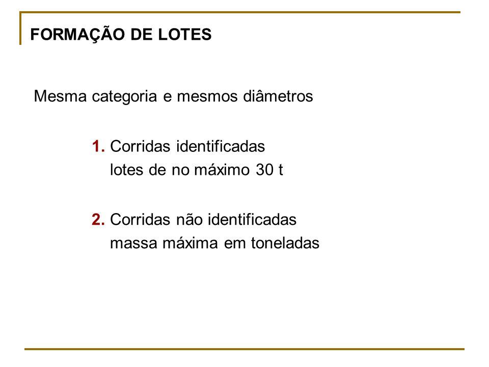 FORMAÇÃO DE LOTES Mesma categoria e mesmos diâmetros 1.Corridas identificadas lotes de no máximo 30 t 2.Corridas não identificadas massa máxima em toneladas