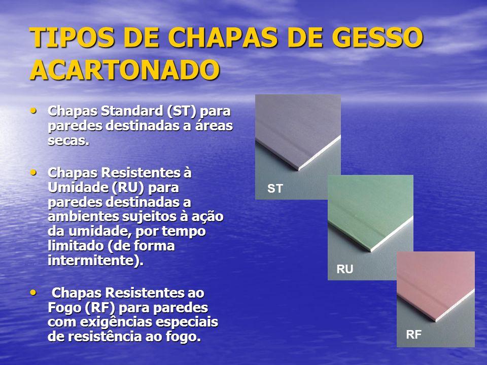 TIPOS DE CHAPAS DE GESSO ACARTONADO Chapas Standard (ST) para paredes destinadas a áreas secas.