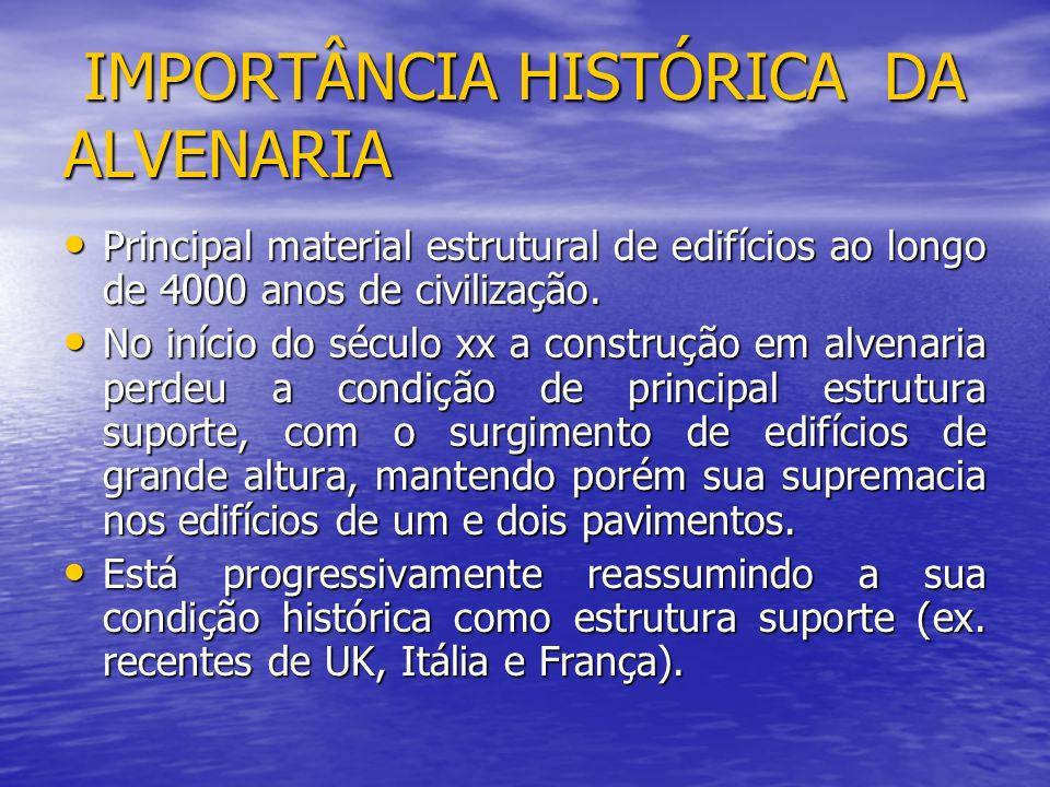 IMPORTÂNCIA HISTÓRICA DA ALVENARIA IMPORTÂNCIA HISTÓRICA DA ALVENARIA No entanto, não perdeu a condição de principal material para vedação do edifício, principalmente nas vedações externas.