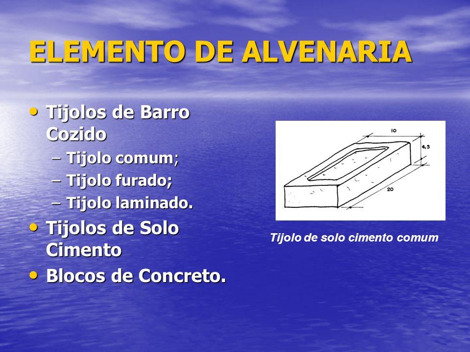 ELEMENTO DE ALVENARIA Tijolos de Barro Cozido Tijolos de Barro Cozido –Tijolo comum; –Tijolo furado; –Tijolo laminado.