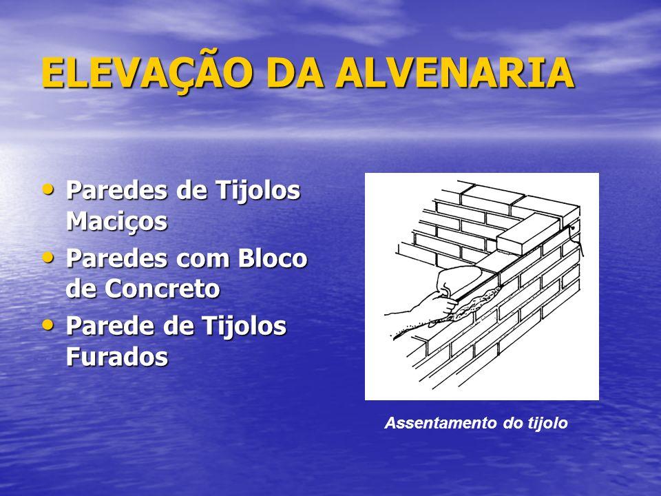 ELEVAÇÃO DA ALVENARIA Paredes de Tijolos Maciços Paredes de Tijolos Maciços Paredes com Bloco de Concreto Paredes com Bloco de Concreto Parede de Tijolos Furados Parede de Tijolos Furados Assentamento do tijolo