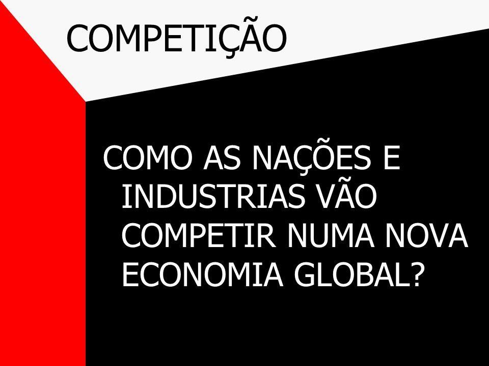 COMPETIÇÃO COMO AS NAÇÕES E INDUSTRIAS VÃO COMPETIR NUMA NOVA ECONOMIA GLOBAL?