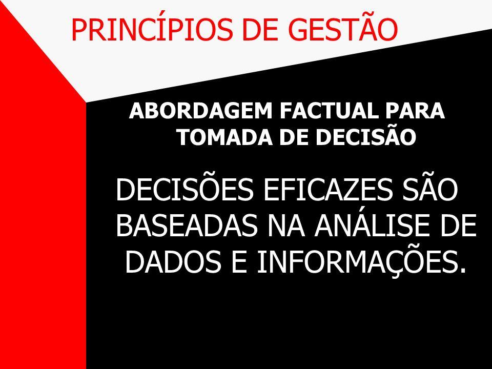 PRINCÍPIOS DE GESTÃO ABORDAGEM FACTUAL PARA TOMADA DE DECISÃO DECISÕES EFICAZES SÃO BASEADAS NA ANÁLISE DE DADOS E INFORMAÇÕES.