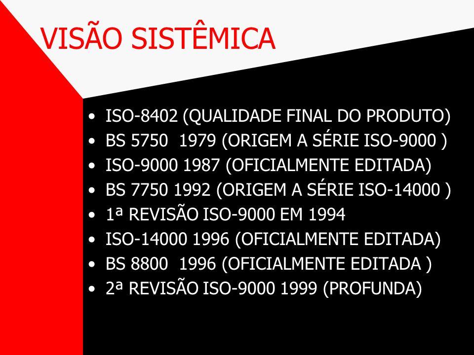 VISÃO SISTÊMICA ISO-8402 (QUALIDADE FINAL DO PRODUTO) BS 5750 1979 (ORIGEM A SÉRIE ISO-9000 ) ISO-9000 1987 (OFICIALMENTE EDITADA) BS 7750 1992 (ORIGE