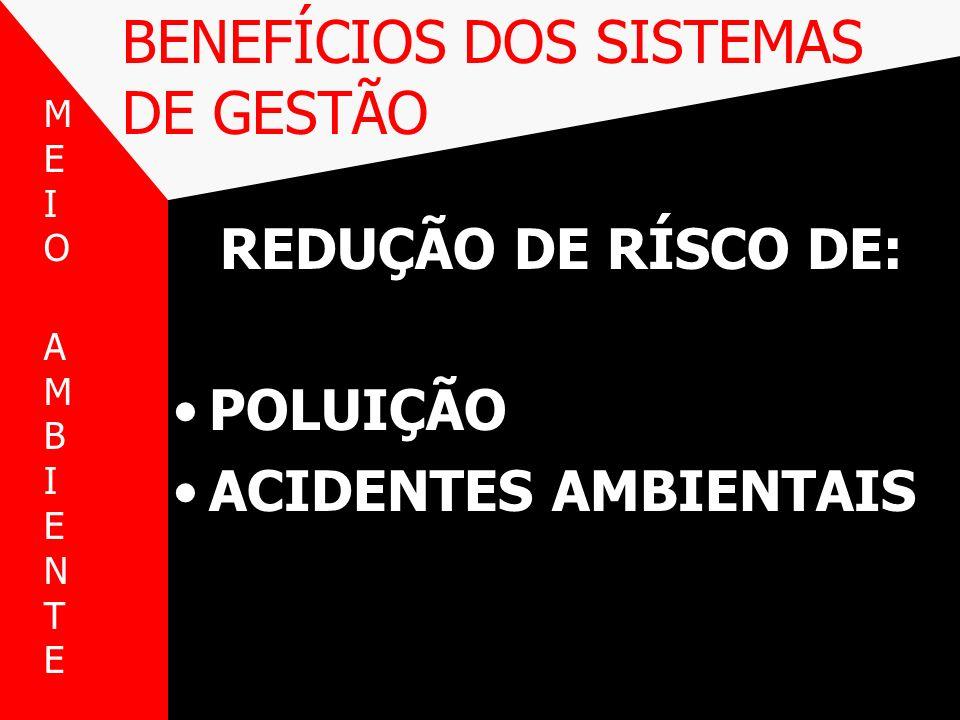 BENEFÍCIOS DOS SISTEMAS DE GESTÃO REDUÇÃO DE RÍSCO DE: POLUIÇÃO ACIDENTES AMBIENTAIS MEIO MEIO AMBIENTE AMBIENTE