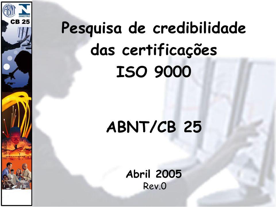 1 Pesquisa de credibilidade das certificações ISO 9000 ABNT/CB 25 Abril 2005 Rev.0