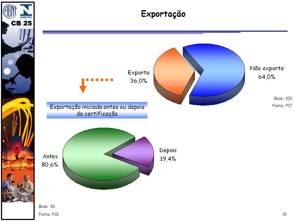16 Exportação Fonte: P18 Exportação iniciada antes ou depois da certificação Fonte: P17 Base: 100 Base: 36