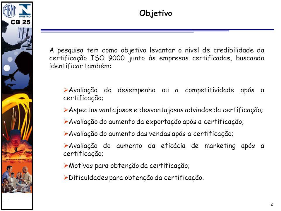 2 Objetivo A pesquisa tem como objetivo levantar o nível de credibilidade da certificação ISO 9000 junto às empresas certificadas, buscando identifica