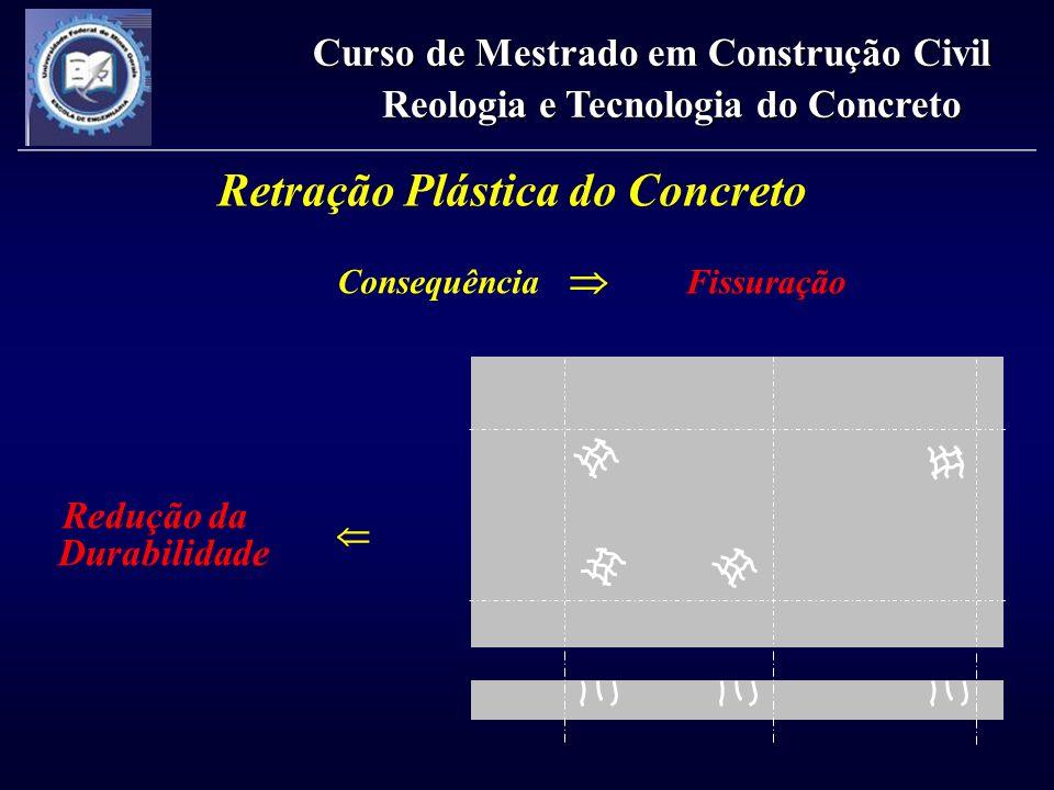 Retração Autógena do Concreto Definição : Remoção da água dos poros capilares pela hidratação do cimento ainda não combinado.