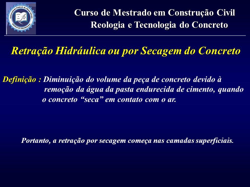 Retração Hidráulica ou por Secagem do Concreto Definição : Diminuição do volume da peça de concreto devido à remoção da água da pasta endurecida de ci
