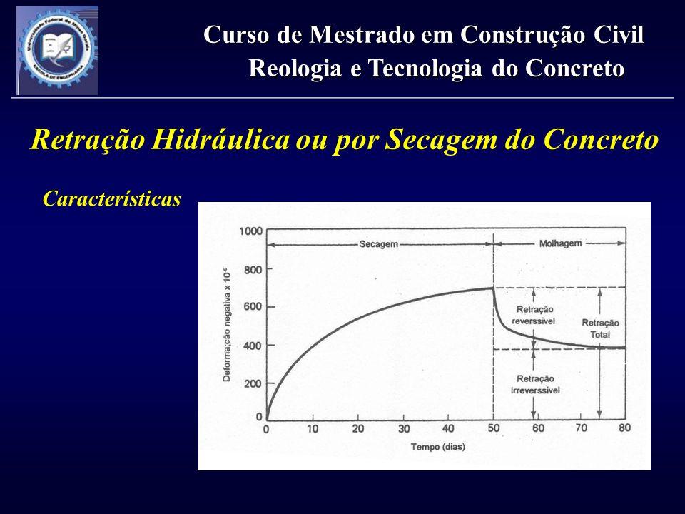 Retração Hidráulica ou por Secagem do Concreto Fatores Intervenientes: Teor de agregado na mistura Curso de Mestrado em Construção Civil Reologia e Tecnologia do Concreto Modelo de Powers concreto = (1 – g) n pasta g = fração volumétrica do agregado + cimento anidro 1,2 n 1,7
