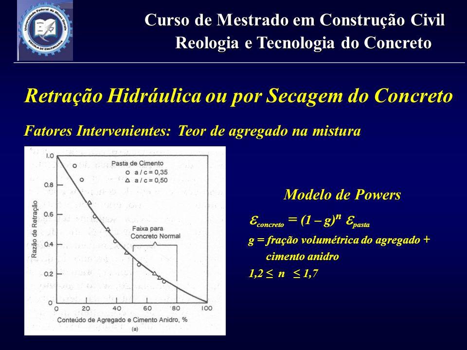 Retração Hidráulica ou por Secagem do Concreto Fatores Intervenientes: Tipo de agregado na mistura Curso de Mestrado em Construção Civil Reologia e Tecnologia do Concreto Módulo de deformação do agregado maior Retração menor