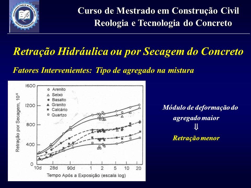 Retração Hidráulica ou por Secagem do Concreto Fatores Intervenientes: Tipo de agregado na mistura Curso de Mestrado em Construção Civil Reologia e Te