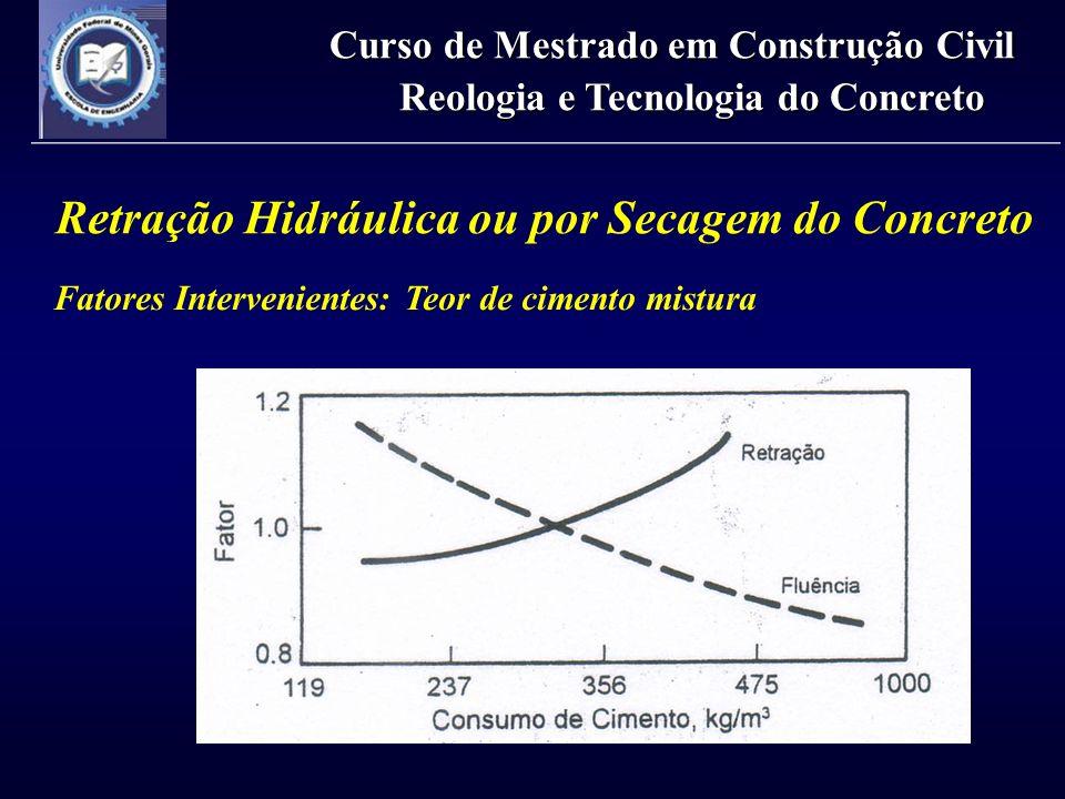 Retração Hidráulica ou por Secagem do Concreto Fatores Intervenientes: Teor de cimento mistura Curso de Mestrado em Construção Civil Reologia e Tecnol