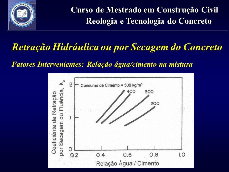 Retração Hidráulica ou por Secagem do Concreto Fatores Intervenientes: Relação água/cimento na mistura Curso de Mestrado em Construção Civil Reologia