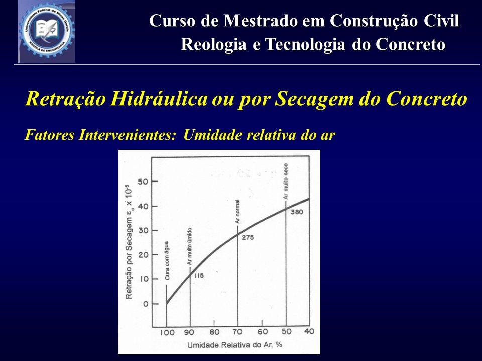 Retração Hidráulica ou por Secagem do Concreto Fatores Intervenientes: Umidade relativa do ar Curso de Mestrado em Construção Civil Reologia e Tecnologia do Concreto 12%